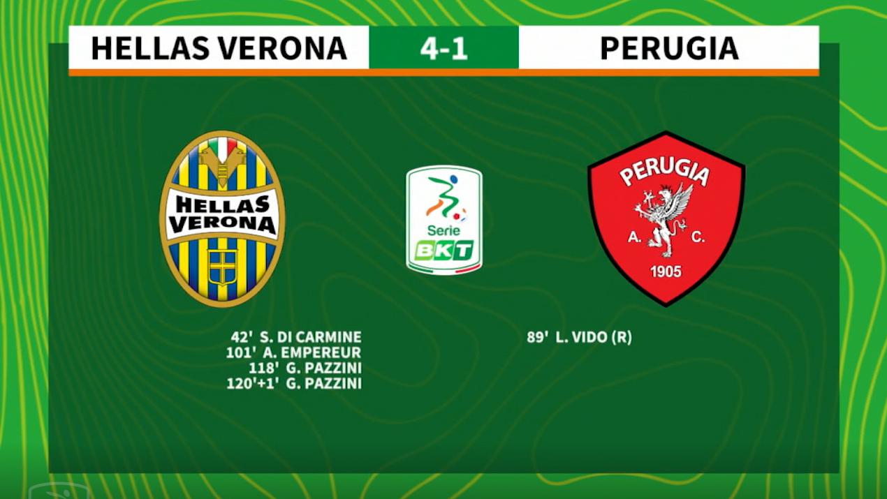 Calendario Ac Perugia.A C Perugia Serie B Conte It